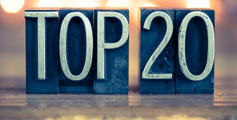 Топ-20 молочных компаний мира