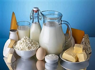 Рейтинг молочных продуктов