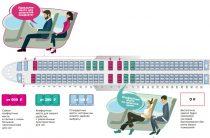 Какое место в салоне самолёта лучше?